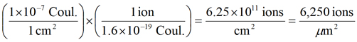 Neuronal Action Potential- Equation 4
